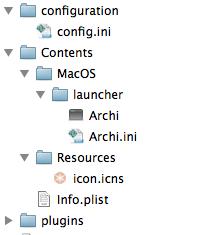 archi folders