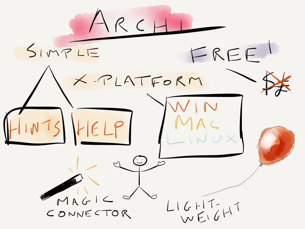 archi-sketch